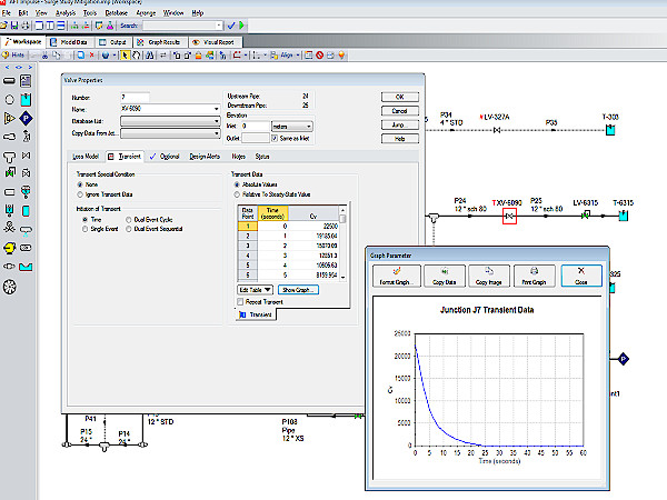 Finite Element Analysis FEA, Fitness For Service, Thermal